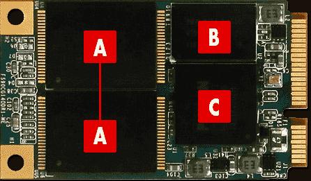 Struktur einer SSD