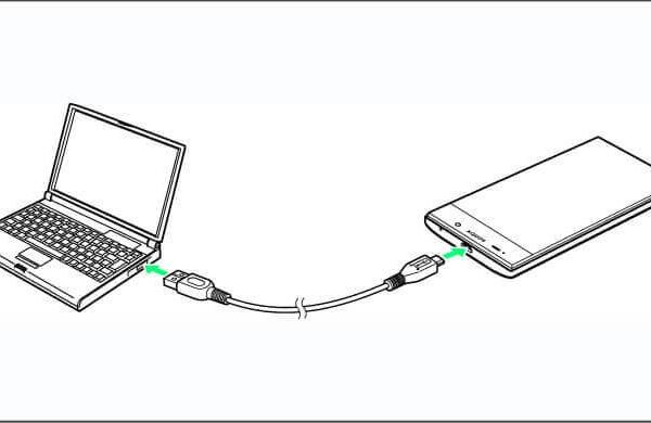 Gerät mit PC verbinden