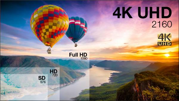 4K Auflösung