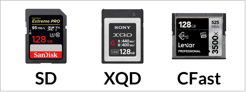 Speicherkarten_SD + XQD + CFast