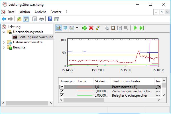 Leistungsüberwachung_mit ReadyBoost_USB2.0