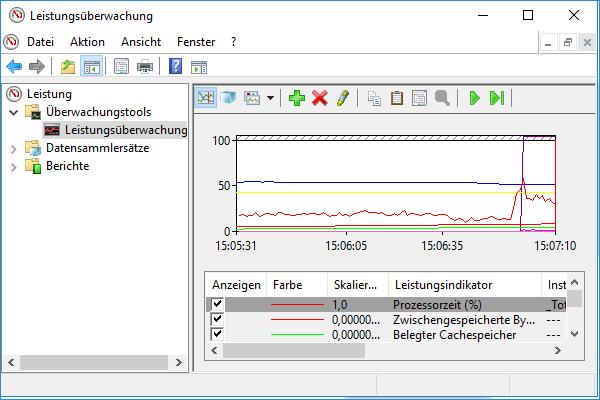 Leistungsüberwachung_mit ReadyBoost_USB3.0