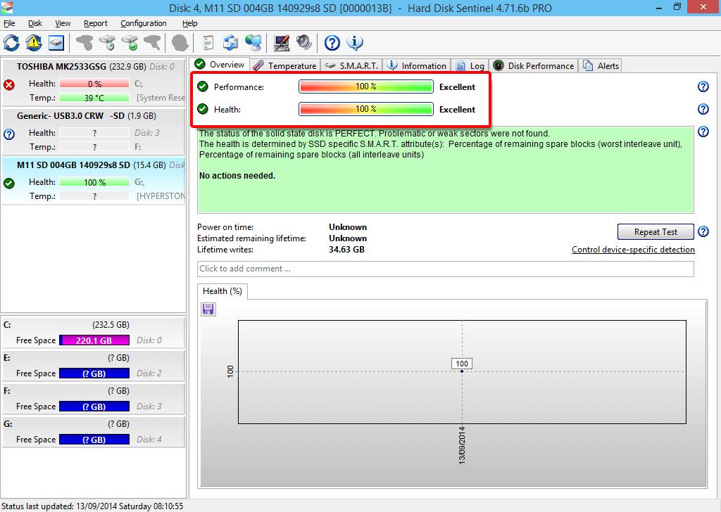 Geräte spezifische analyse prüfen